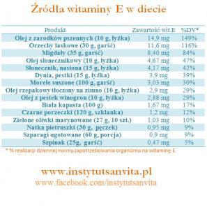 niepłodność porady, niepłodność leczenie, niepłodność dietetyk, niepłodność dieta, lekarz od niepłodności
