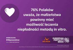 Tydzień świadomości Niepłodności w Polsce