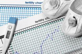 progesteron plodnosc nieplodnirazem